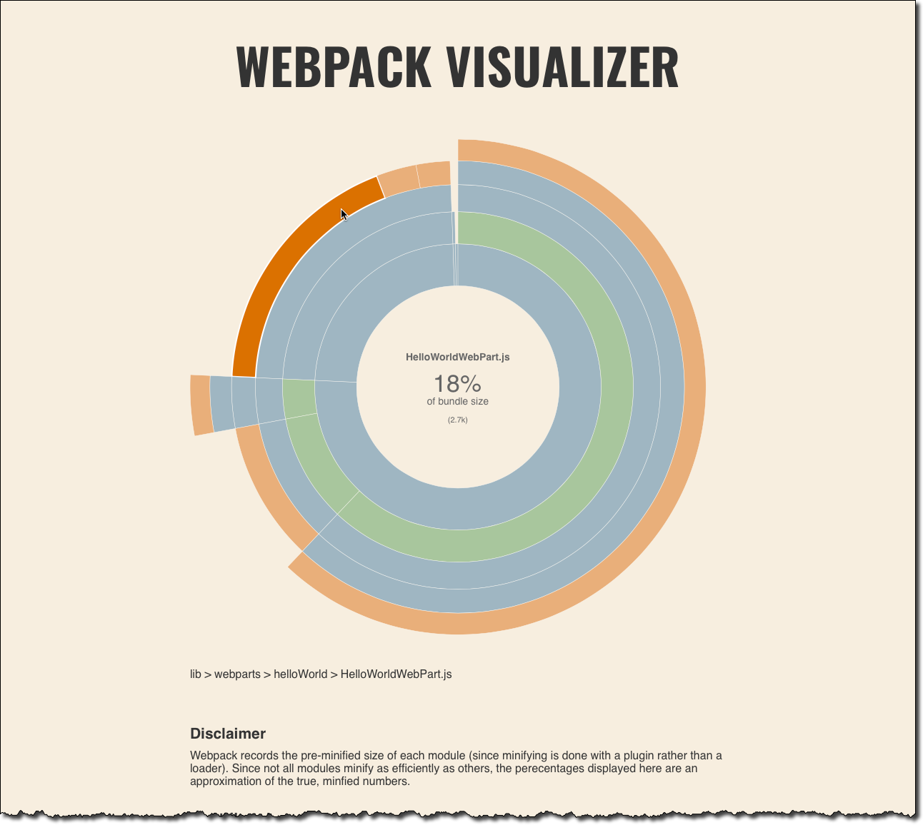 Webpack Visualizer for a standard SharePoint Framework Client-Side Web Part not using any particular framework