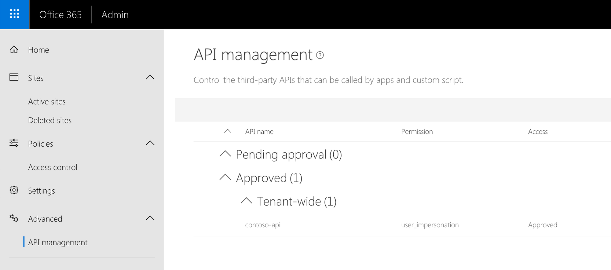 API permission listed among the tenant-wide granted permissions