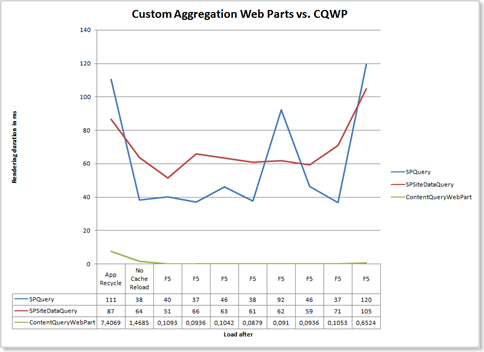 CustomAggregationWPCQWP