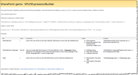 Overview of the functionality of the SPUrlExpressionBuilder