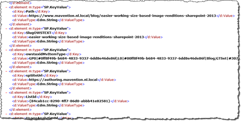 Managed Properties for a blog post from the mavention.com website with information used by SharePoint for URL rewriting