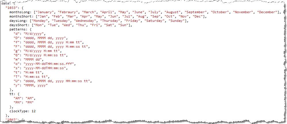 JavaScript date formatting  NET style - Waldek Mastykarz